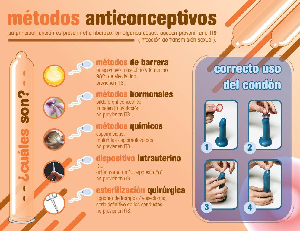 Clasificacion de los metodos anticonceptivos definitivos