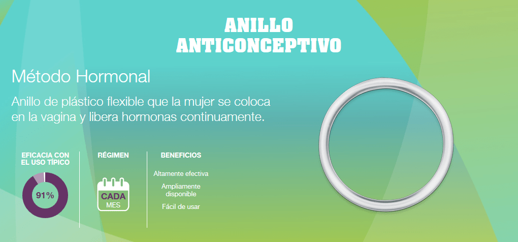 anillo-vaginal-anticonceptivo